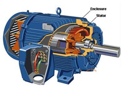 纯电动车磁阻电机解剖模型